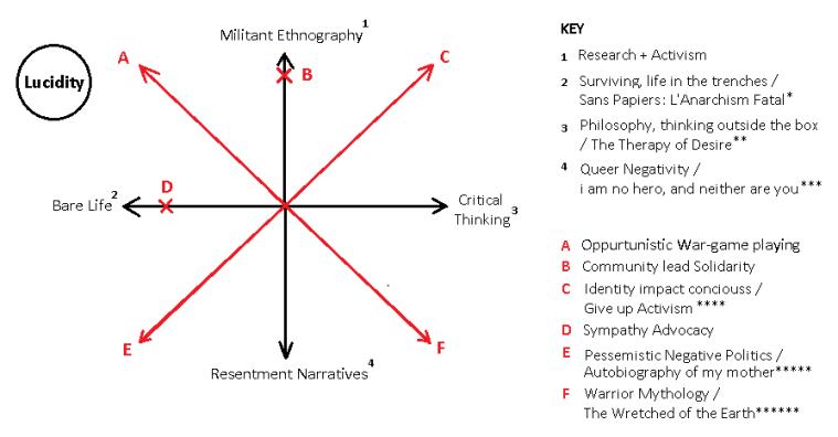conceptual graphs 2